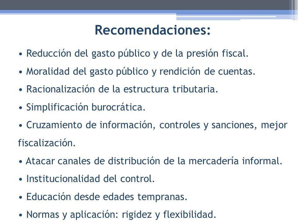 Recomendaciones: Reducción del gasto público y de la presión fiscal. Moralidad del gasto público y rendición de cuentas. Racionalización de la estruct