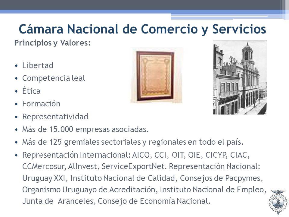 Cámara Nacional de Comercio y Servicios Principios y Valores: Libertad Competencia leal Ética Formación Representatividad Más de 15.000 empresas asoci