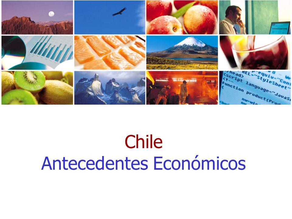 Chile Antecedentes Económicos