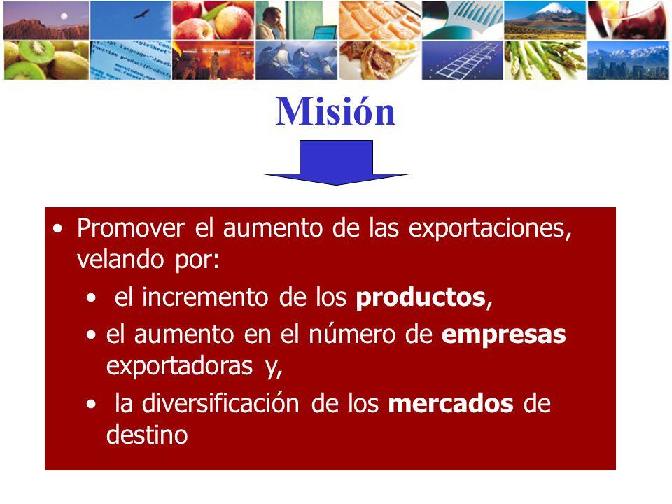 Misión Promover el aumento de las exportaciones, velando por: el incremento de los productos, el aumento en el número de empresas exportadoras y, la d