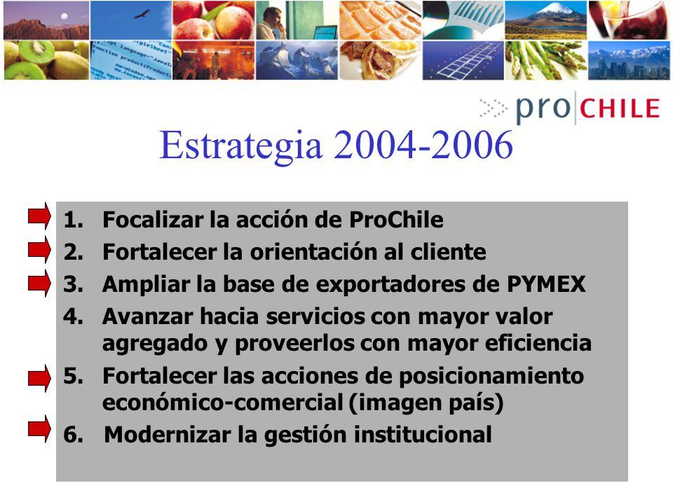 Estrategia 2004-2006 1.Focalizar la acción de ProChile 2.Fortalecer la orientación al cliente 3.Ampliar la base de exportadores de PYMEX 4.Avanzar hac