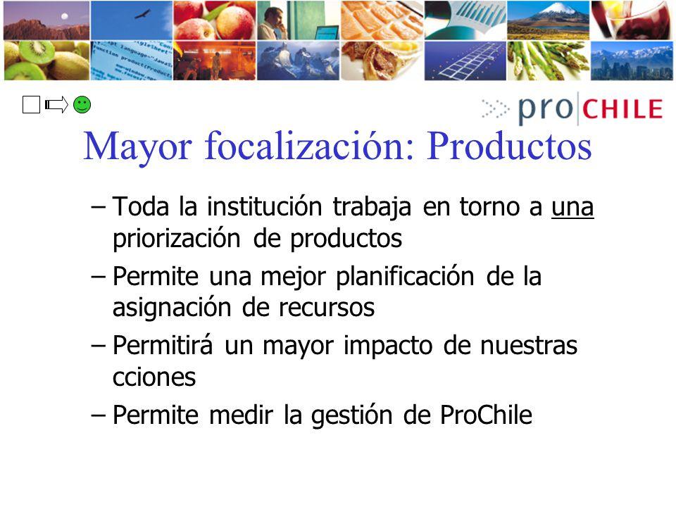 Mayor focalización: Productos –Toda la institución trabaja en torno a una priorización de productos –Permite una mejor planificación de la asignación