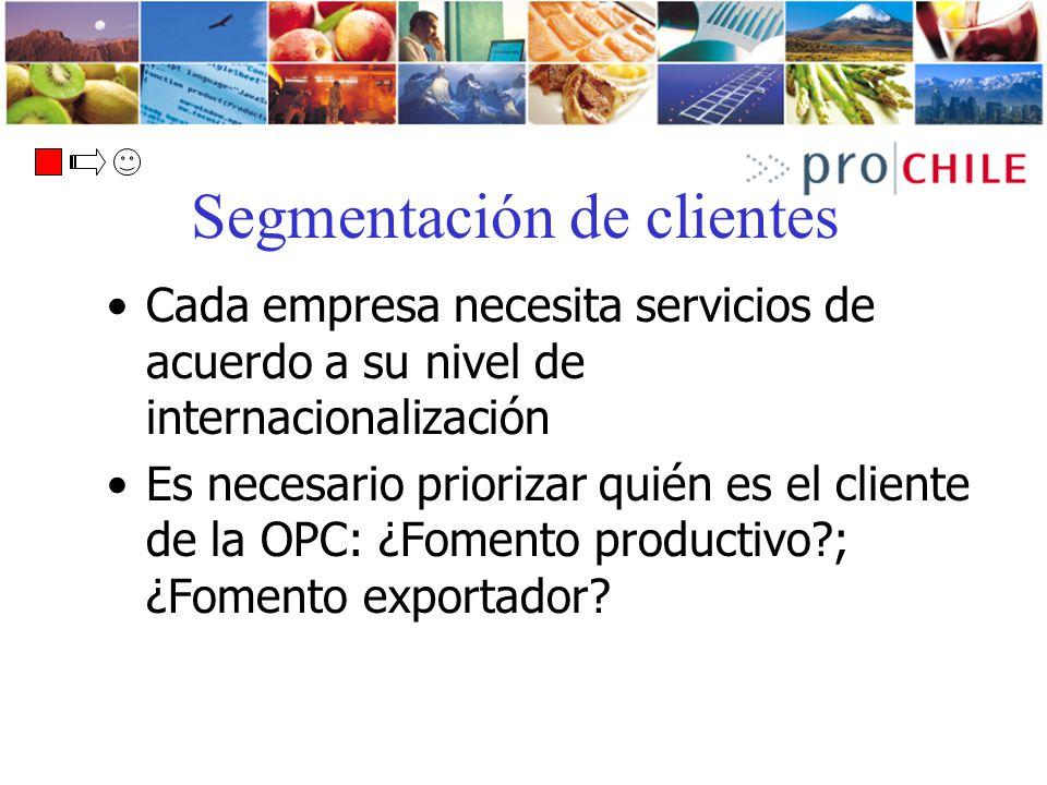 Segmentación de clientes Cada empresa necesita servicios de acuerdo a su nivel de internacionalización Es necesario priorizar quién es el cliente de l