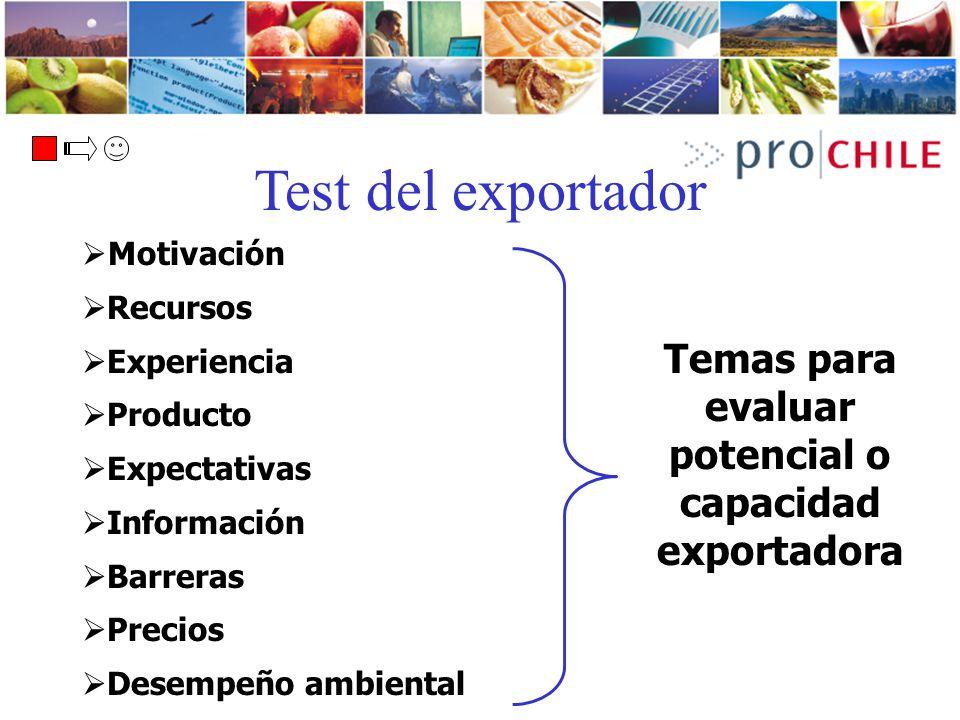 Motivación Recursos Experiencia Producto Expectativas Información Barreras Precios Desempeño ambiental Test del exportador Temas para evaluar potencia