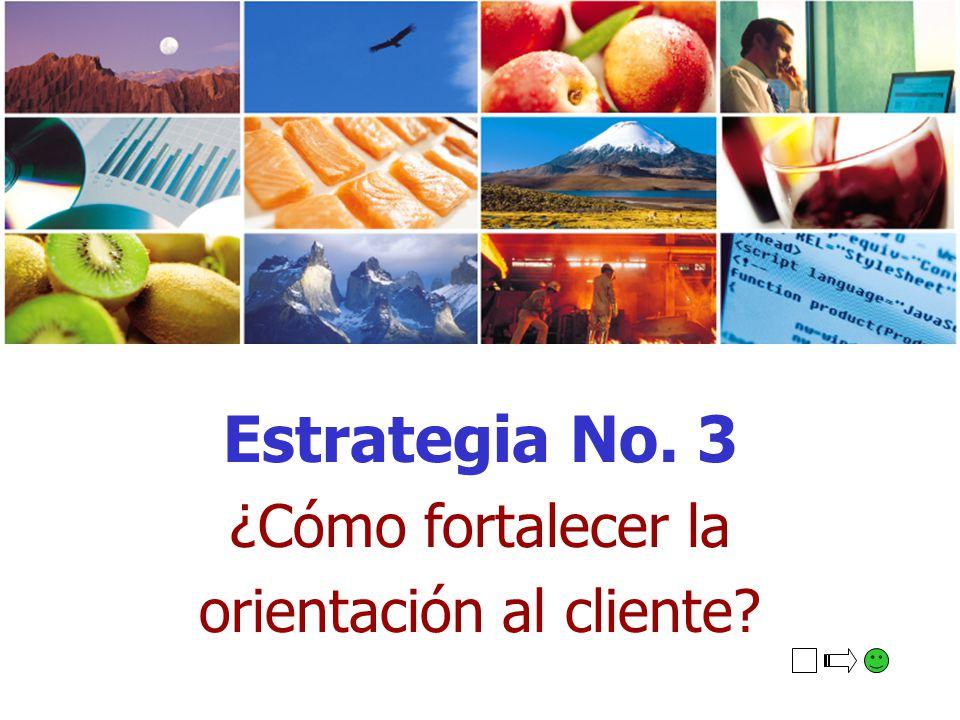 Estrategia No. 3 ¿Cómo fortalecer la orientación al cliente?