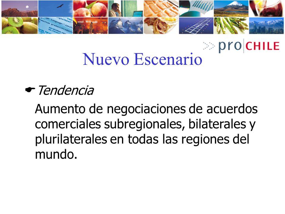 Nuevo Escenario Tendencia Aumento de negociaciones de acuerdos comerciales subregionales, bilaterales y plurilaterales en todas las regiones del mundo