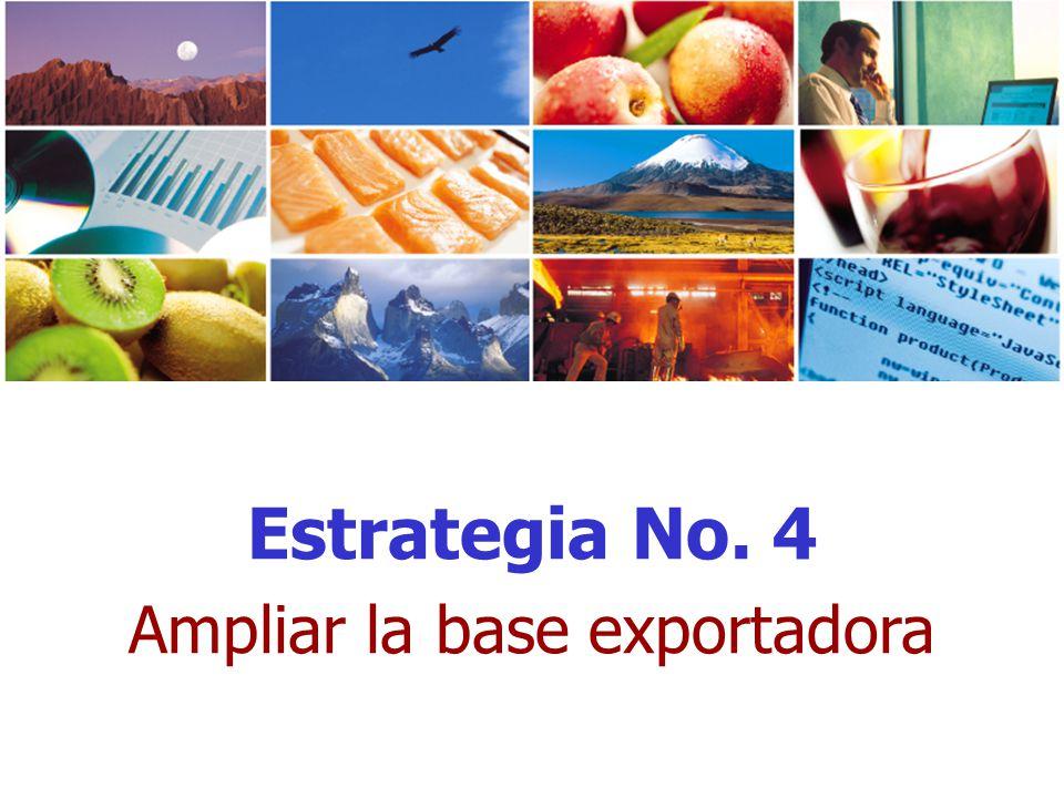 Estrategia No. 4 Ampliar la base exportadora