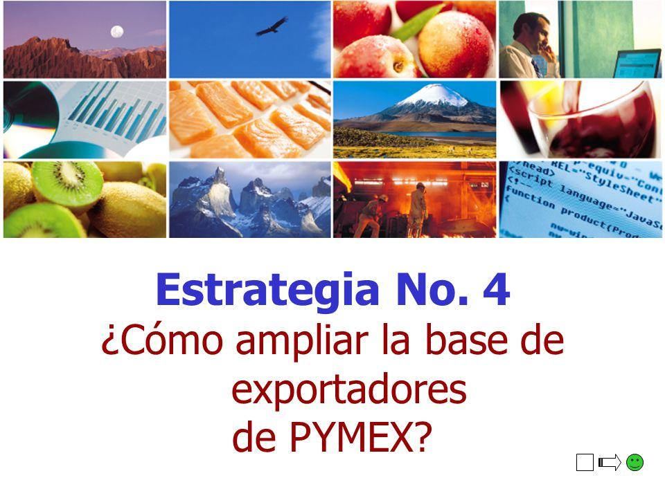 Estrategia No. 4 ¿Cómo ampliar la base de exportadores de PYMEX?