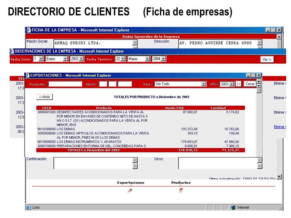 DIRECTORIO DE CLIENTES (Ficha de empresas)