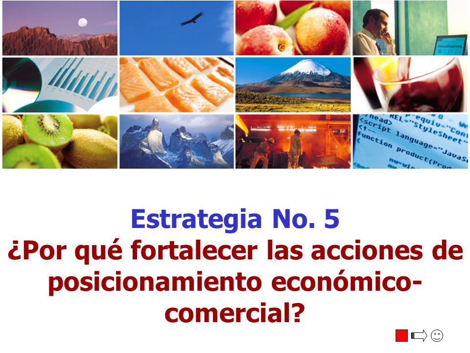 Estrategia No. 5 ¿Por qué fortalecer las acciones de posicionamiento económico- comercial?