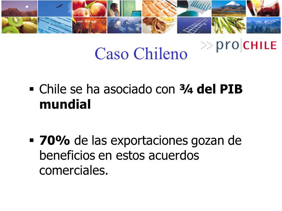 Chile se ha asociado con ¾ del PIB mundial 70% de las exportaciones gozan de beneficios en estos acuerdos comerciales. Caso Chileno