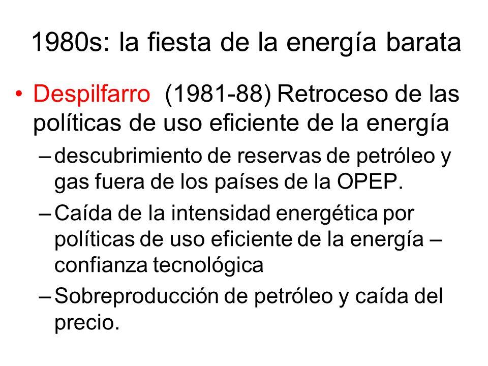 Despilfarro (1981-88) Retroceso de las políticas de uso eficiente de la energía –descubrimiento de reservas de petróleo y gas fuera de los países de la OPEP.