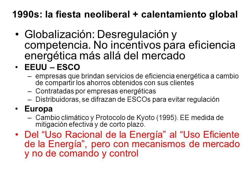 1990s: la fiesta neoliberal + calentamiento global Globalización: Desregulación y competencia.