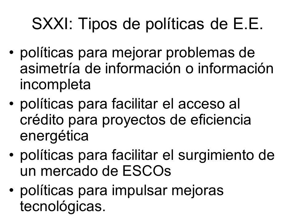 SXXI: Tipos de políticas de E.E.