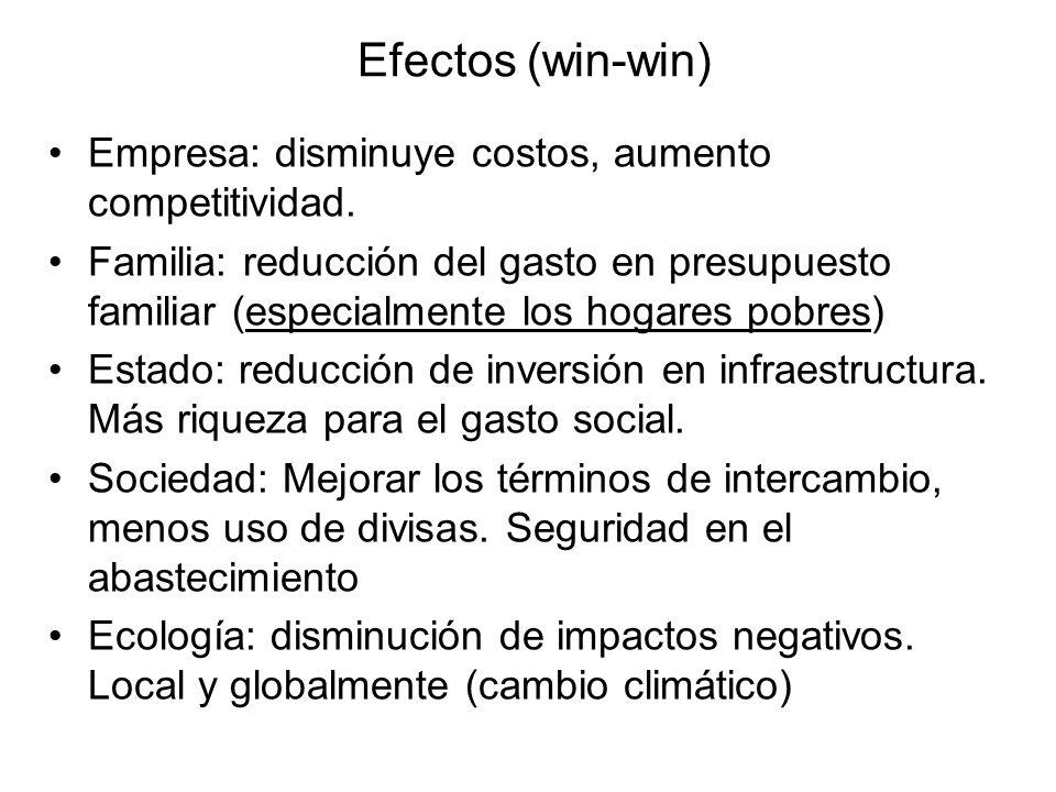 Efectos (win-win) Empresa: disminuye costos, aumento competitividad.