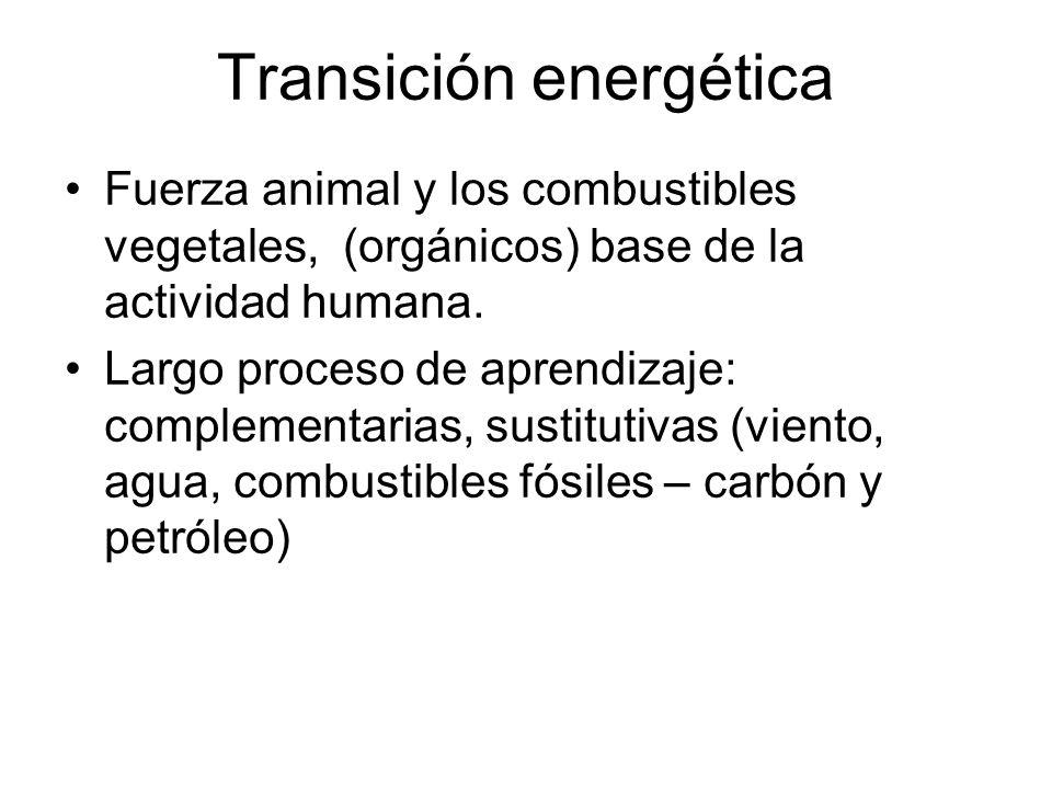 Transición energética Fuerza animal y los combustibles vegetales, (orgánicos) base de la actividad humana.
