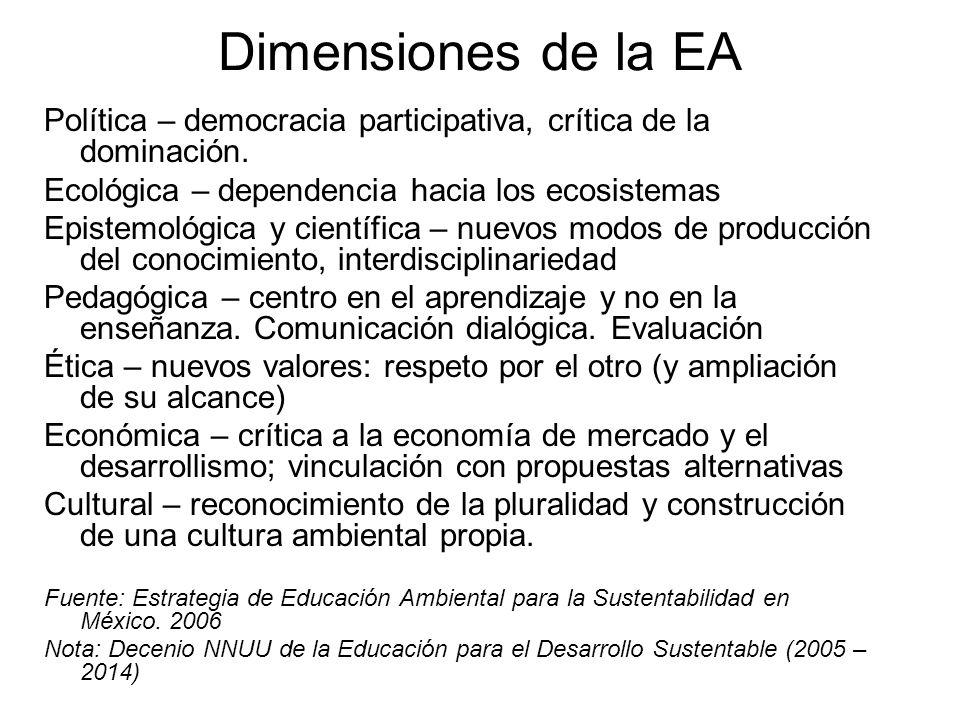 Dimensiones de la EA Política – democracia participativa, crítica de la dominación.