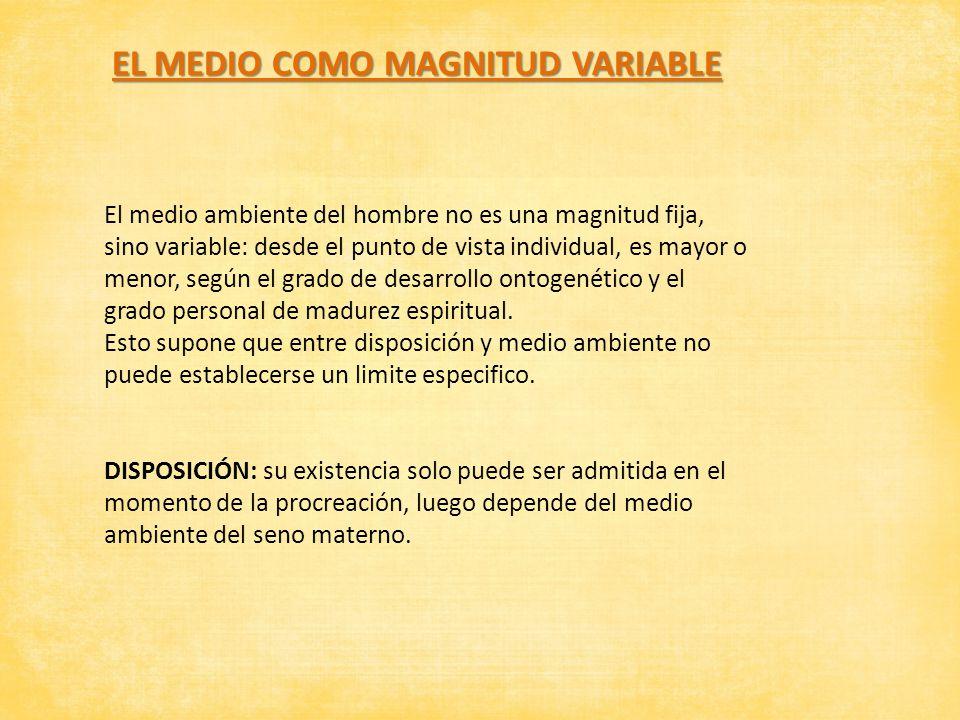 EL MEDIO COMO MAGNITUD VARIABLE El medio ambiente del hombre no es una magnitud fija, sino variable: desde el punto de vista individual, es mayor o me
