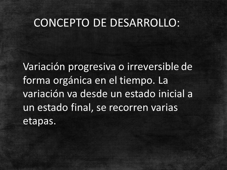 CONCEPTO DE DESARROLLO: Variación progresiva o irreversible de forma orgánica en el tiempo. La variación va desde un estado inicial a un estado final,