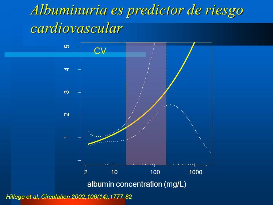 Objetivos de tratamiento multidrogas Presión arterial< 120/80 mmHg Proteinuria< 0.3 g/24 h LDL< 100 mg/dl LDL + VLDL< 130 mg/dl HbA1c< 7.5 % (diabetic