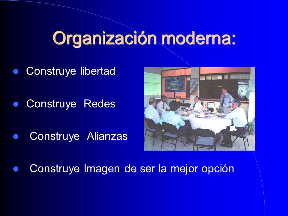Organización moderna: Construye libertad Construye Redes Construye Alianzas Construye Imagen de ser la mejor opción