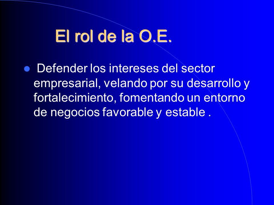 El rol de la O.E. El rol de la O.E. Defender los intereses del sector empresarial, velando por su desarrollo y fortalecimiento, fomentando un entorno