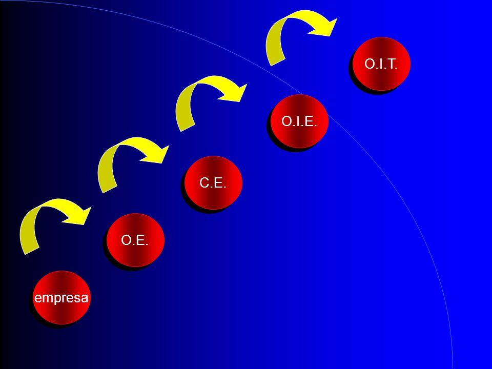 O.I.T. O.I.E. C.E. O.E. empresa