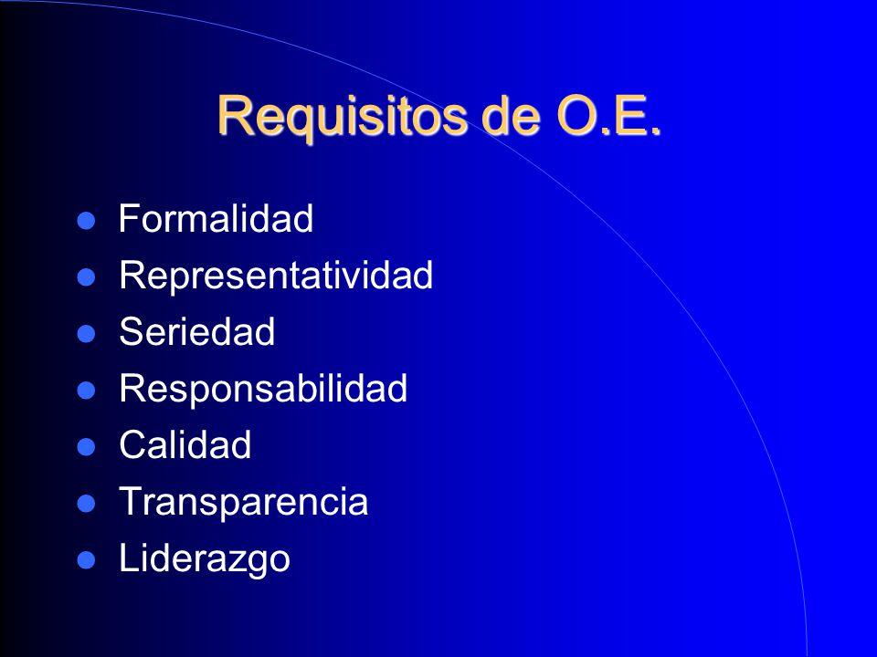 Requisitos de O.E. Formalidad Representatividad Seriedad Responsabilidad Calidad Transparencia Liderazgo