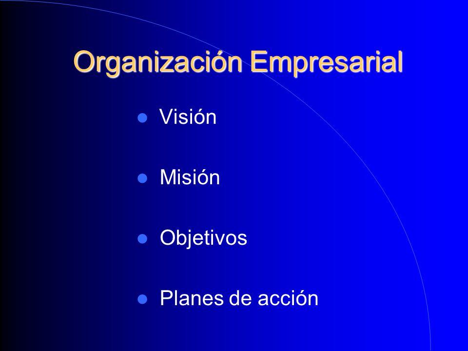 Organización Empresarial Organización Empresarial Visión Misión Objetivos Planes de acción
