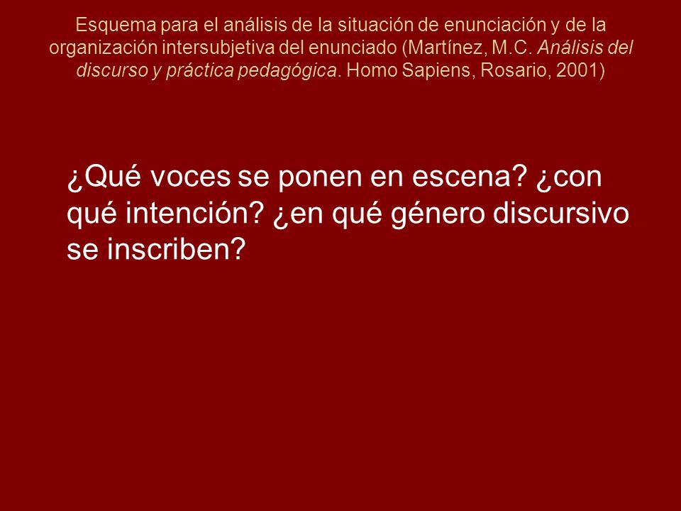 Esquema para el análisis de la situación de enunciación y de la organización intersubjetiva del enunciado (Martínez, M.C. Análisis del discurso y prác