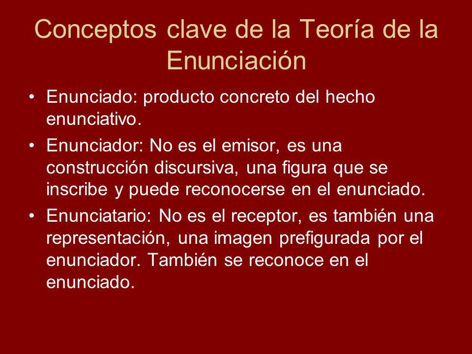 Marcas de enunciación Deícticos: palabras que sirven para nombrar elementos de la situación de enunciación.