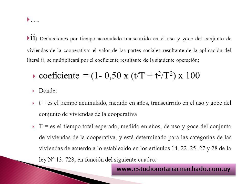 … ii ) Deducciones por tiempo acumulado transcurrido en el uso y goce del conjunto de viviendas de la cooperativa: el valor de las partes sociales resultante de la aplicación del literal i), se multiplicará por el coeficiente resultante de la siguiente operación: coeficiente = (1- 0,50 x (t/T + t 2 /T 2 ) x 100 Donde: t = es el tiempo acumulado, medido en años, transcurrido en el uso y goce del conjunto de viviendas de la cooperativa T = es el tiempo total esperado, medido en años, de uso y goce del conjunto de viviendas de la cooperativa, y está determinado para las categorías de las viviendas de acuerdo a lo establecido en los artículos 14, 22, 25, 27 y 28 de la ley Nº 13.
