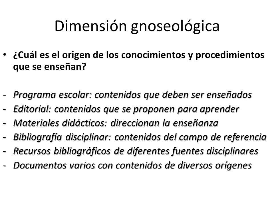 Dimensión gnoseológica ¿Cuál es el origen de los conocimientos y procedimientos que se enseñan? -Programa escolar: contenidos que deben ser enseñados