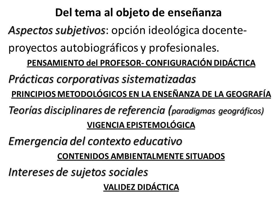 Del tema al objeto de enseñanza Aspectos subjetivos Aspectos subjetivos: opción ideológica docente- proyectos autobiográficos y profesionales.