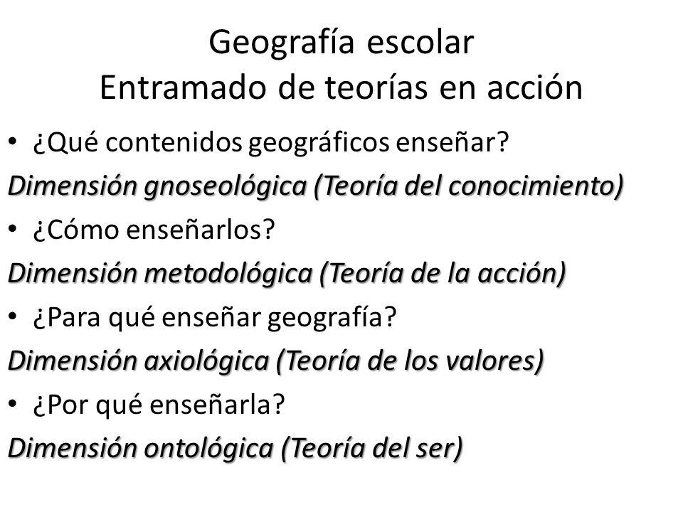 Geografía escolar Entramado de teorías en acción ¿Qué contenidos geográficos enseñar? Dimensión gnoseológica (Teoría del conocimiento) ¿Cómo enseñarlo