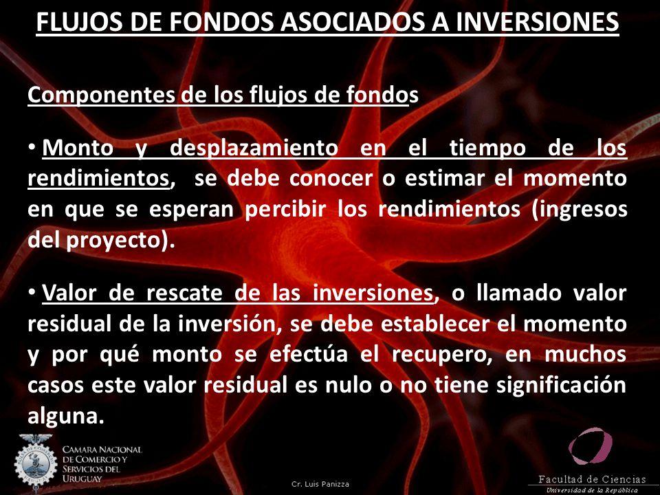 FLUJOS DE FONDOS ASOCIADOS A INVERSIONES Componentes de los flujos de fondos Monto y desplazamiento en el tiempo de los rendimientos, se debe conocer