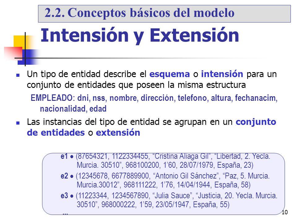 10 Intensión y Extensión Un tipo de entidad describe el esquema o intensión para un conjunto de entidades que poseen la misma estructura EMPLEADO: dni