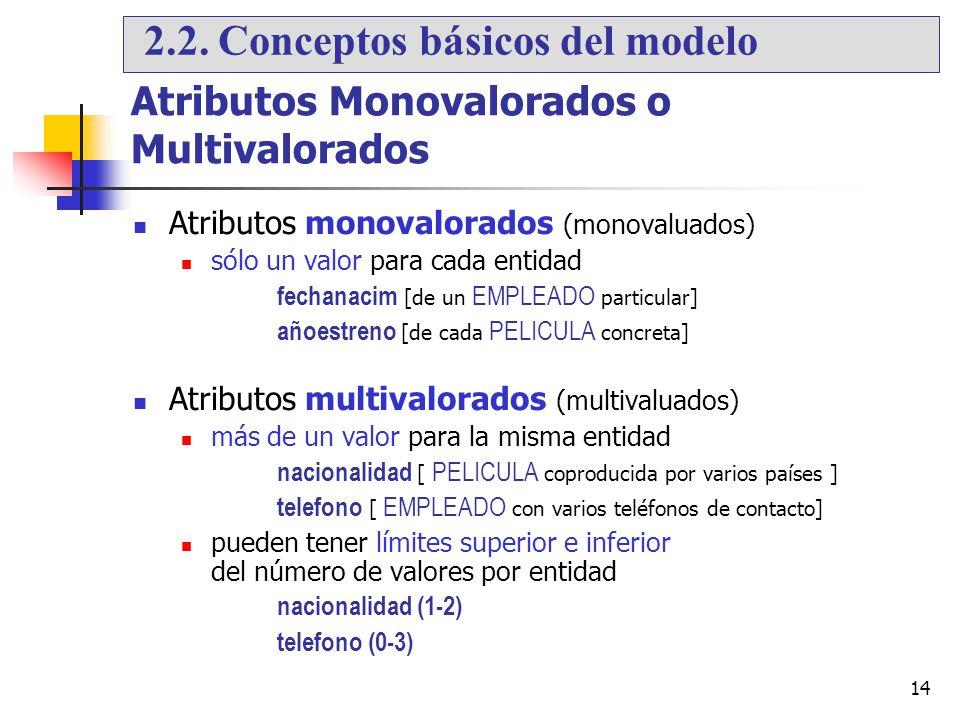 14 Atributos Monovalorados o Multivalorados Atributos monovalorados (monovaluados) sólo un valor para cada entidad fechanacim [de un EMPLEADO particul