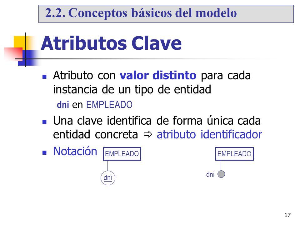 17 Atributos Clave Atributo con valor distinto para cada instancia de un tipo de entidad dni en EMPLEADO Una clave identifica de forma única cada enti