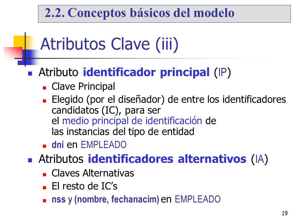 19 Atributos Clave (iii) Atributo identificador principal ( IP ) Clave Principal Elegido (por el diseñador) de entre los identificadores candidatos (I