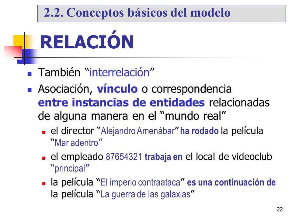 22 RELACIÓN También interrelación Asociación, vínculo o correspondencia entre instancias de entidades relacionadas de alguna manera en el mundo real e