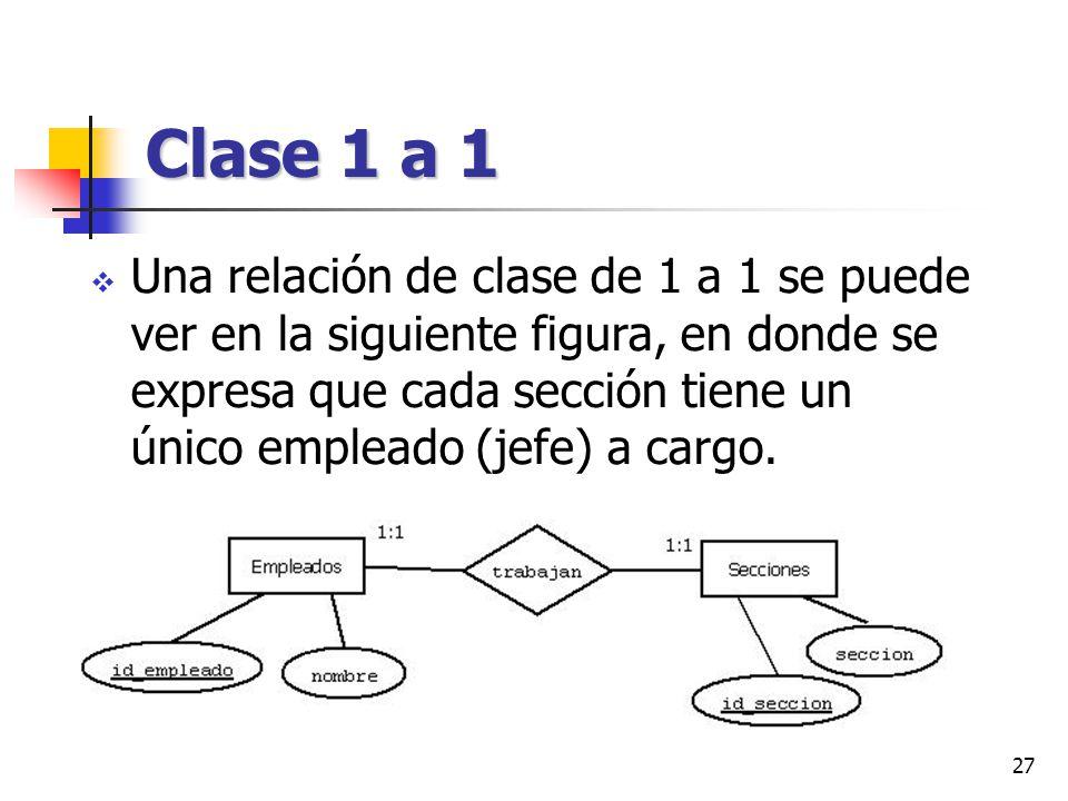27 Clase 1 a 1 Una relación de clase de 1 a 1 se puede ver en la siguiente figura, en donde se expresa que cada sección tiene un único empleado (jefe)