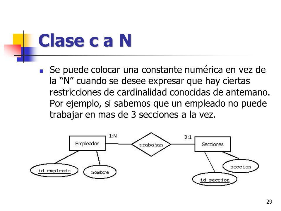 29 Clase c a N Se puede colocar una constante numérica en vez de la N cuando se desee expresar que hay ciertas restricciones de cardinalidad conocidas