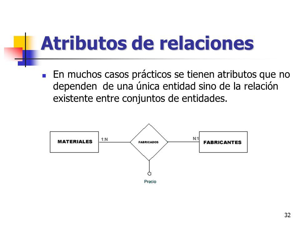 32 Atributos de relaciones En muchos casos prácticos se tienen atributos que no dependen de una única entidad sino de la relación existente entre conj