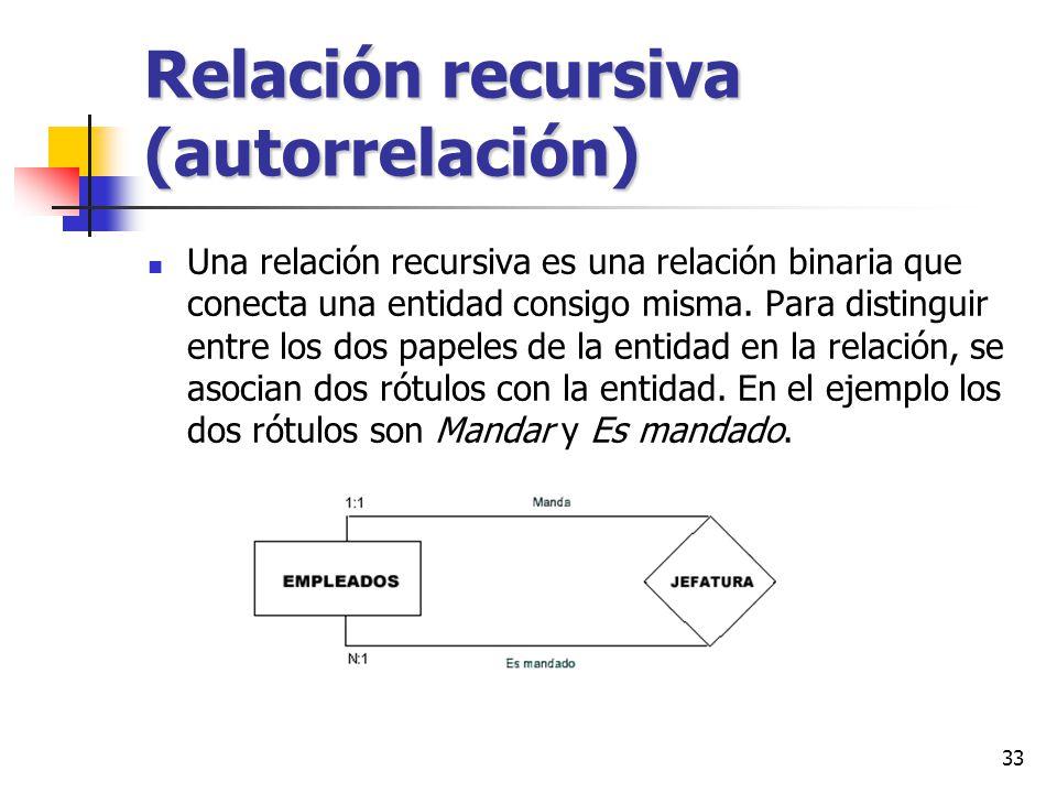 33 Relación recursiva (autorrelación) Una relación recursiva es una relación binaria que conecta una entidad consigo misma. Para distinguir entre los