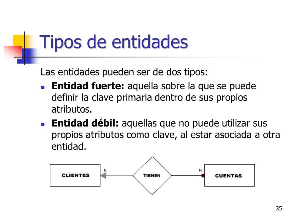35 Tipos de entidades Las entidades pueden ser de dos tipos: Entidad fuerte: aquella sobre la que se puede definir la clave primaria dentro de sus pro
