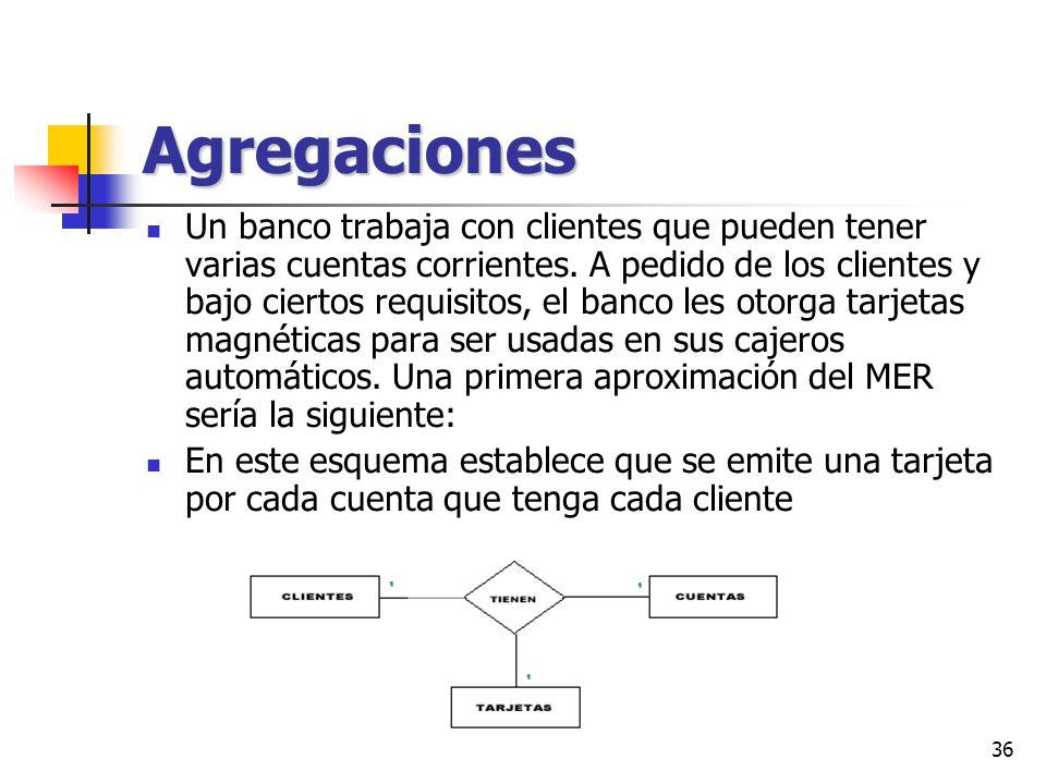 36 Agregaciones Un banco trabaja con clientes que pueden tener varias cuentas corrientes. A pedido de los clientes y bajo ciertos requisitos, el banco
