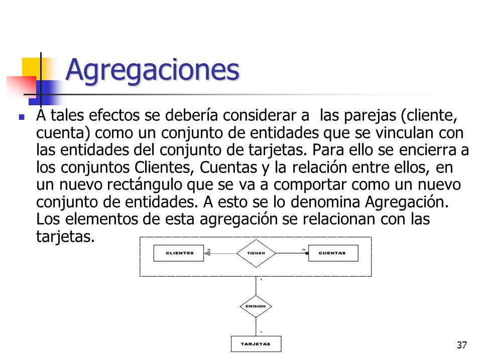 37 Agregaciones A tales efectos se debería considerar a las parejas (cliente, cuenta) como un conjunto de entidades que se vinculan con las entidades