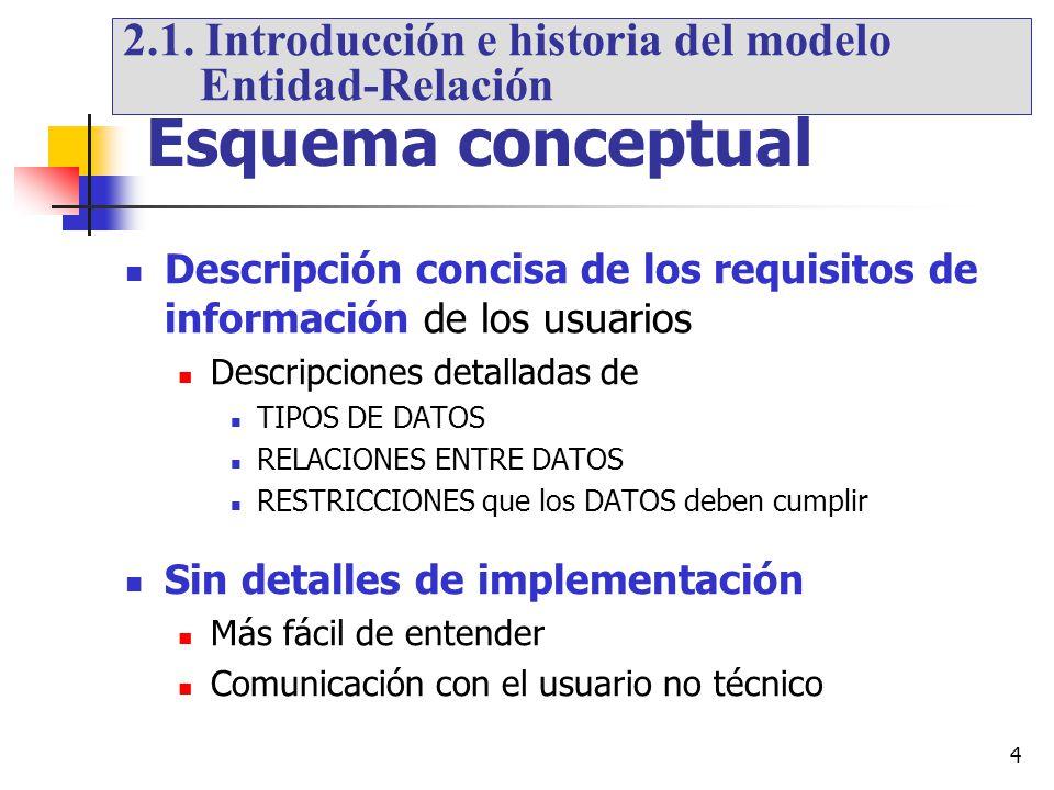 4 Descripción concisa de los requisitos de información de los usuarios Descripciones detalladas de TIPOS DE DATOS RELACIONES ENTRE DATOS RESTRICCIONES