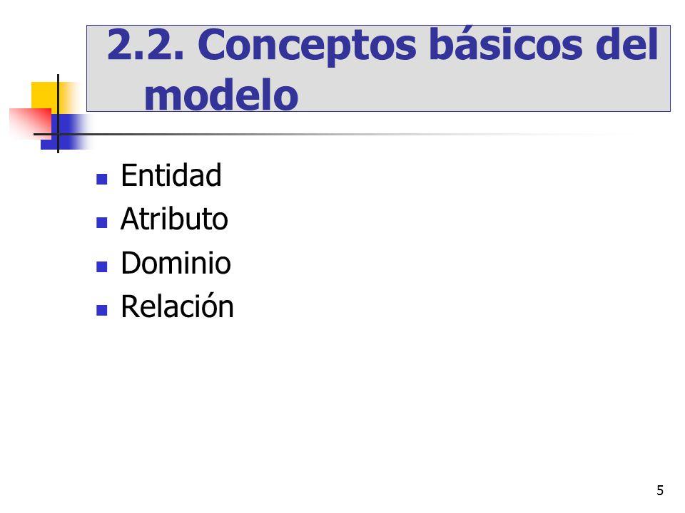 5 2.2. Conceptos básicos del modelo Entidad Atributo Dominio Relación